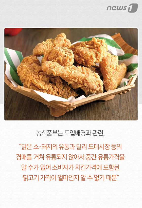 1300원 생닭, 치킨되면 10배…치