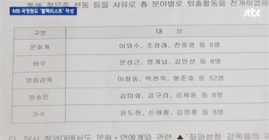 """김규리, 문화계 블랙리스트 언급 """"소"""