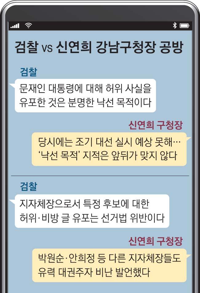 '文 대통령 비방' 신연희 강남구청장