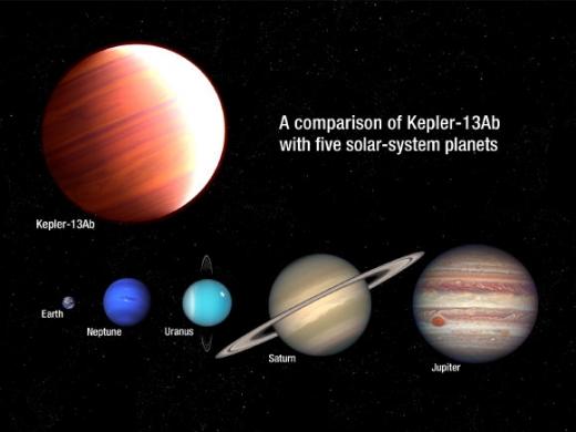 '선크림'이 눈처럼 내리는 '외계행성