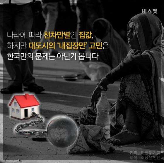 전세계 2억으로 살 수 있는 집 수준