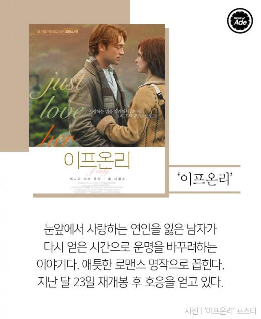 올 겨울 재개봉한 명작 영화 5