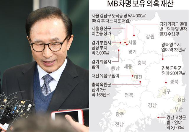 MB 차명 의심 재산, 부동산만 전국