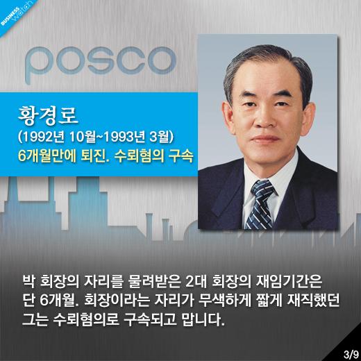 50년…포스코 회장들의 흑역사