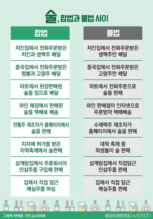 """""""삼계탕집 인삼주는 불법이다"""""""
