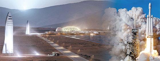 성공여부 불확실한 화성 유인 탐사를