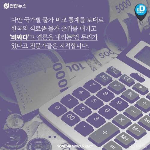 서울 물가, 세계 최고 수준… 도대체