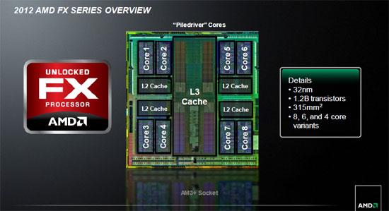 최초의 2코어 CPU 나온 지 13년