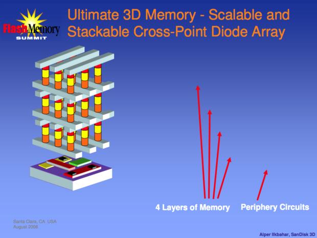 "3D 크로스포인트는 ""불멸의 메모리"