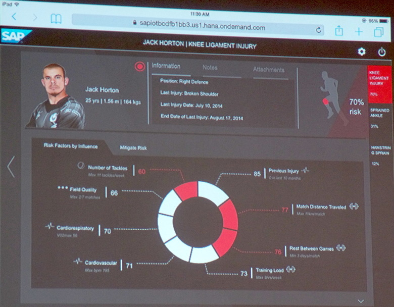 SAP, 축구선수를 관리하는 사물인터