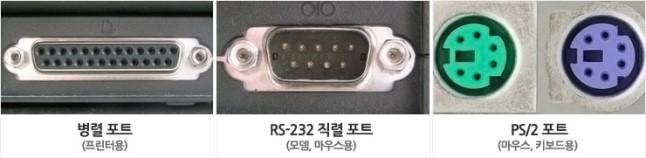 단자 통폐합, USB 20년의 역사