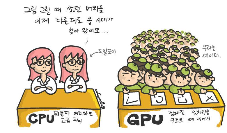 GPU와 셰이더 인공지능 시대의 두뇌
