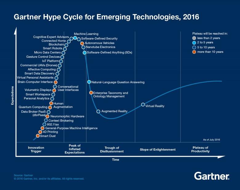 제4차 산업 혁명과 인공지능이 가져다