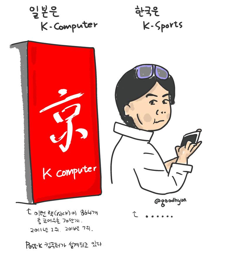 K컴퓨터? 슈퍼컴퓨터와 기술 내셔널리