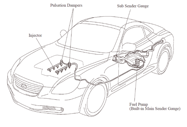 자동차 연료를 바닥내면 안 되는 이유