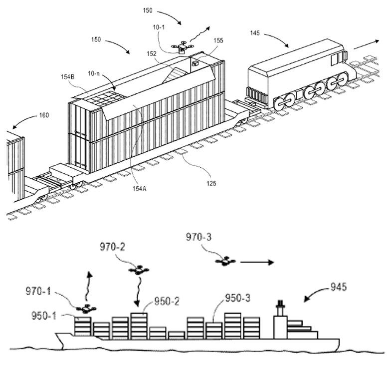 드론 스테이션 관련 특허를 쏟아내는