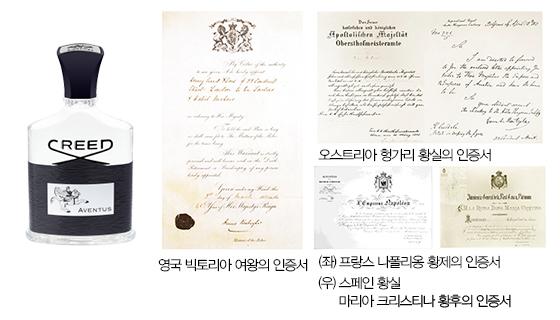 강다니엘·송혜교가 쓴다는 '니치 향수
