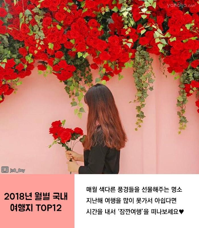2018년 월별 국내여행지 TOP12