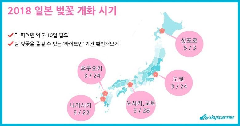 2018년 일본 벚꽃 여행지 Top6