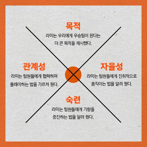 위기를 기회로 만드는 9가지 핵심 기