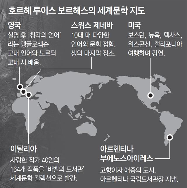 '아바타' '매트릭스'에 영감 준 경