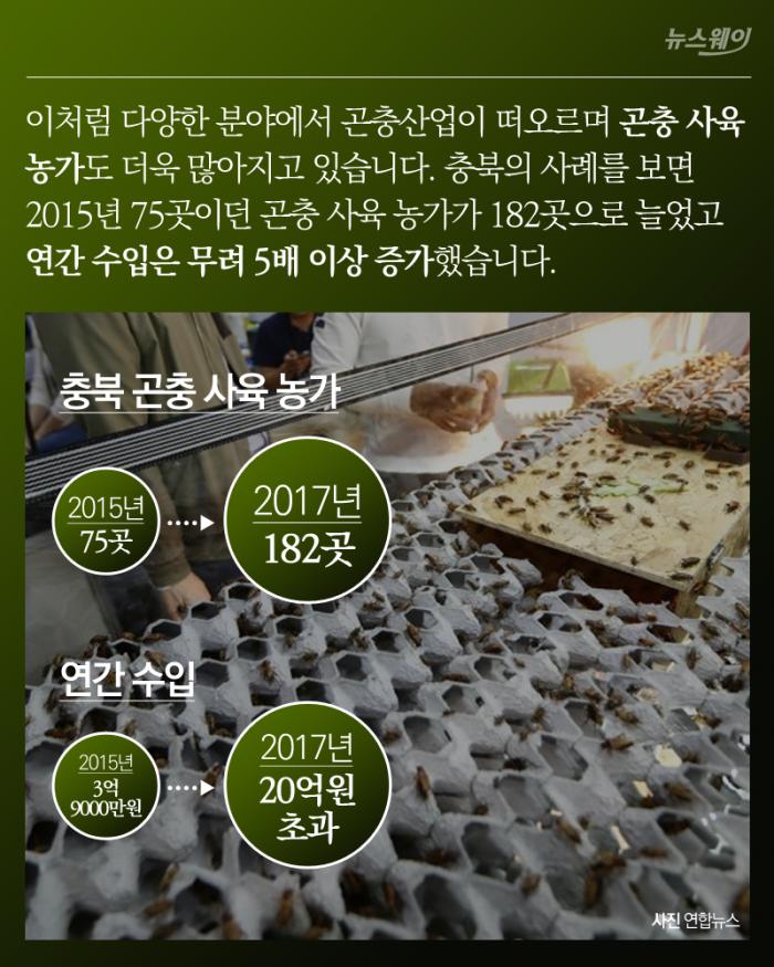 '5천억 원이 꿈틀' 블루오션 ○○산