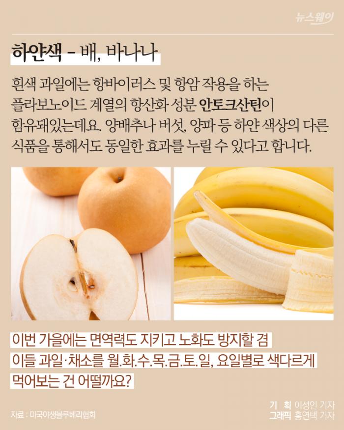 환절기면 달아나는 면역력, 오색 과일