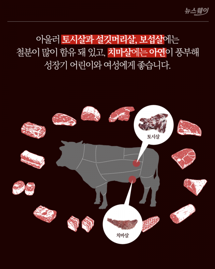 '알고 먹으면 더 맛있는' 소고기 부