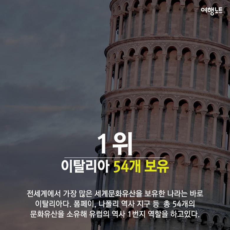 역사 덕후들이 좋아할 여행! '세계문