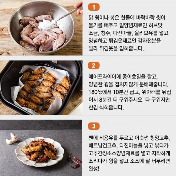"""""""겉바속촉""""…매콤 '버팔로윙' 레시피"""