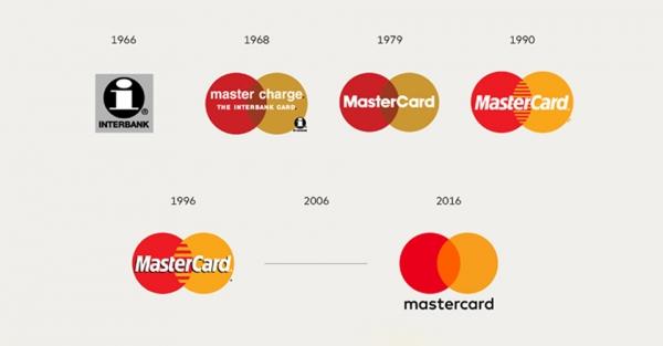 마스터카드, 로고에서 회사명 뺀 이유