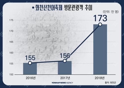 """""""동물학대의 장""""vs""""지역경제 살려"""""""
