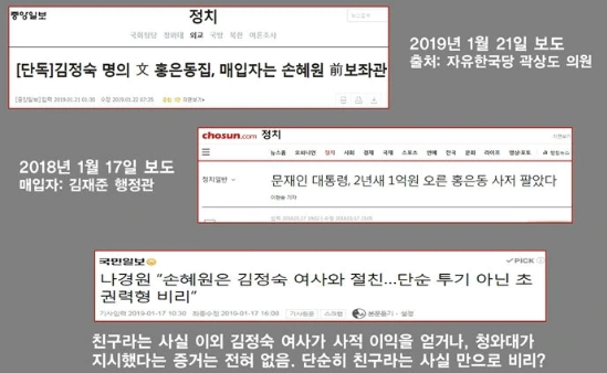 언론의 '손혜원 투기 의혹' 보도 무