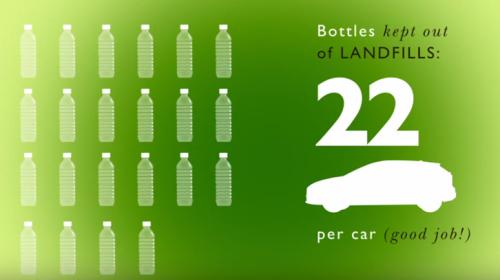 플라스틱 쓰레기 재활용해 만든 자동차