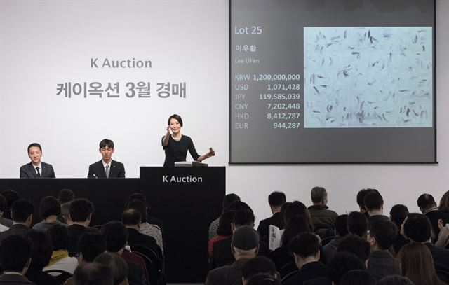 미술 경매시장 트렌드… 단색화ㆍ고가품