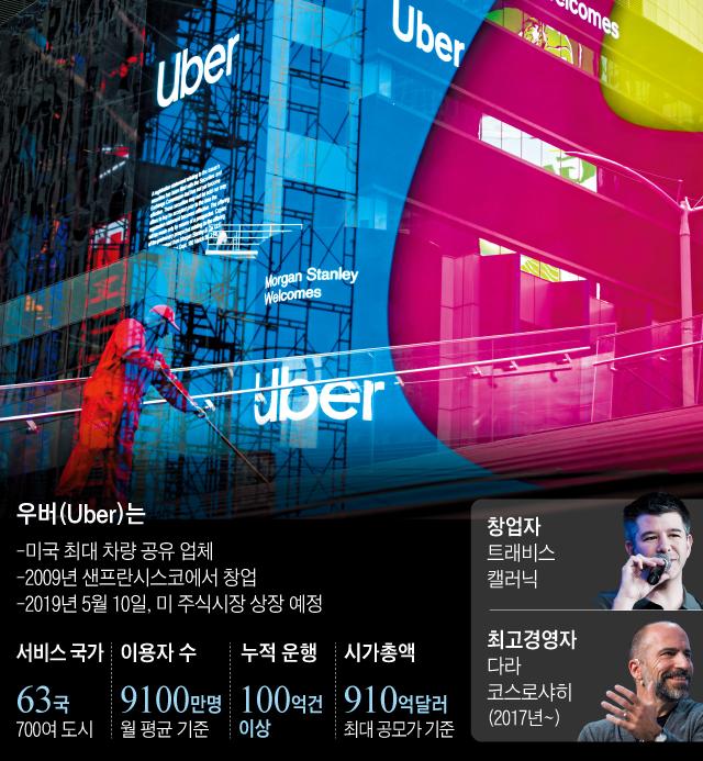 상장 앞둔 우버, '100조원 기업'