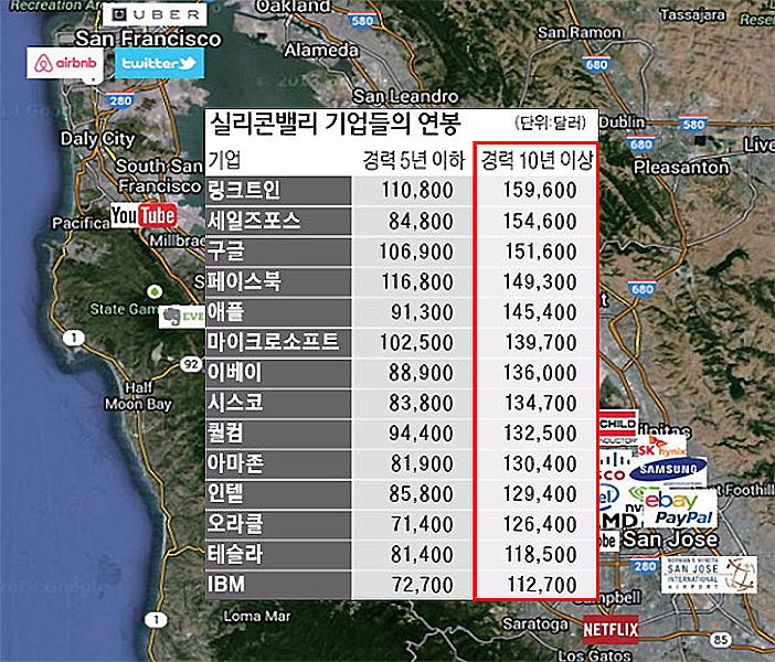"""""""여기는 연봉 4억 3천만원도 중산층"""