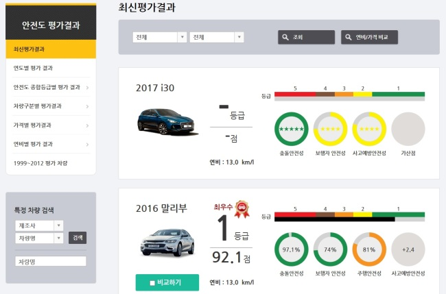 구겨진 세단…국내 자동차 안전 테스트