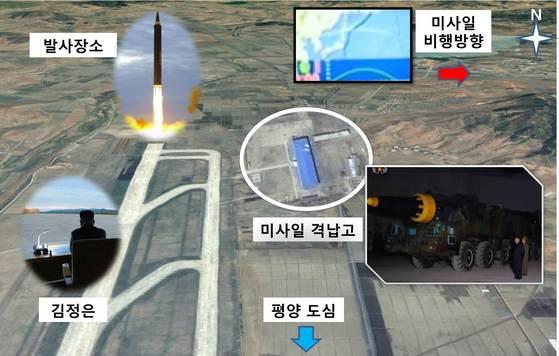 북한이 군 부대 아닌 공항에서 미사일
