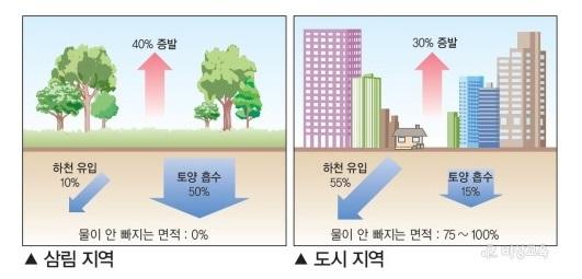 인공지진 등 사람 욕심이 재앙 불러