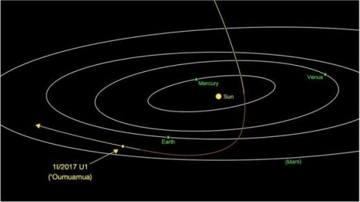 외계에서 온 '인터스텔라 소행성' 첫