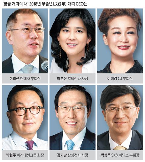 개띠 오너·CEO들 '황금 개의 해'