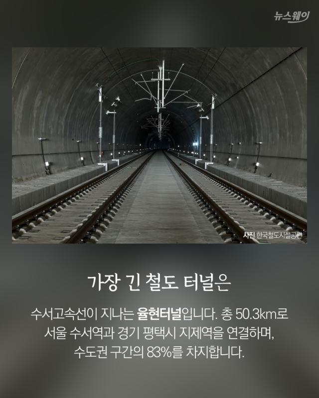 우리나라에서 가장 ○○한 기차역