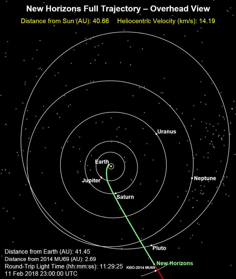 61억km…가장 멀리서 날아온 우주