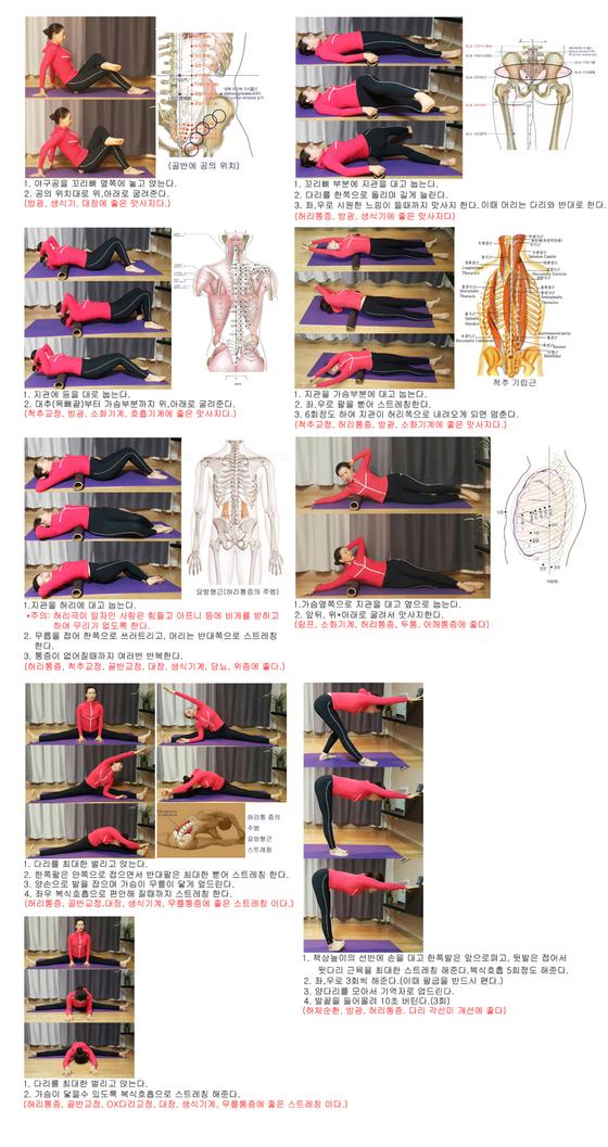 몸매 단점 가려주는 체형별 코디법