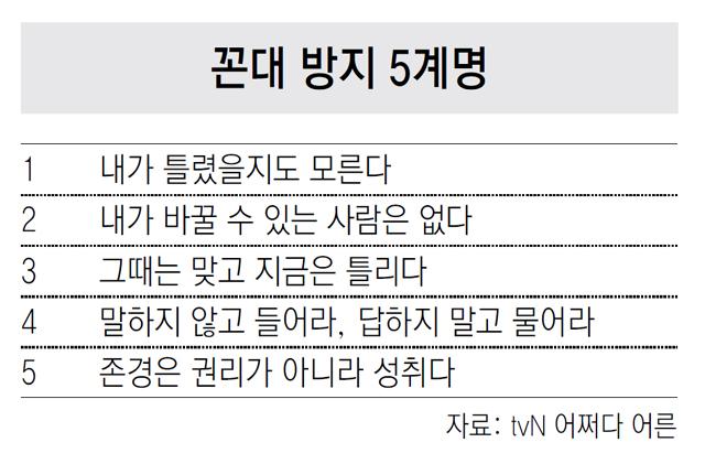 """""""1년 선배에게 감히…"""" 젊은 꼰대가"""