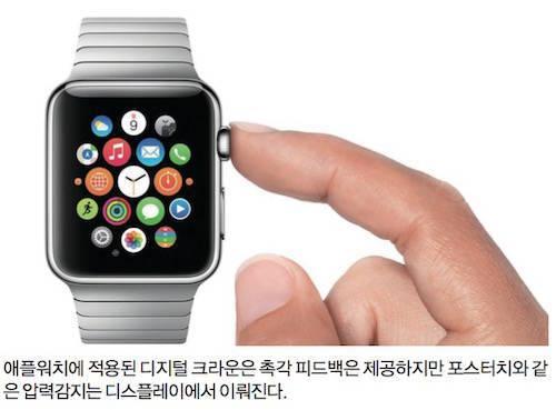 애플워치·맥북에 담긴 촉각의 기술