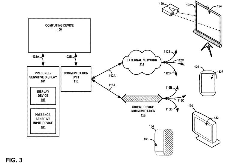 구글의 '스마트 자동차' 관련 특허,