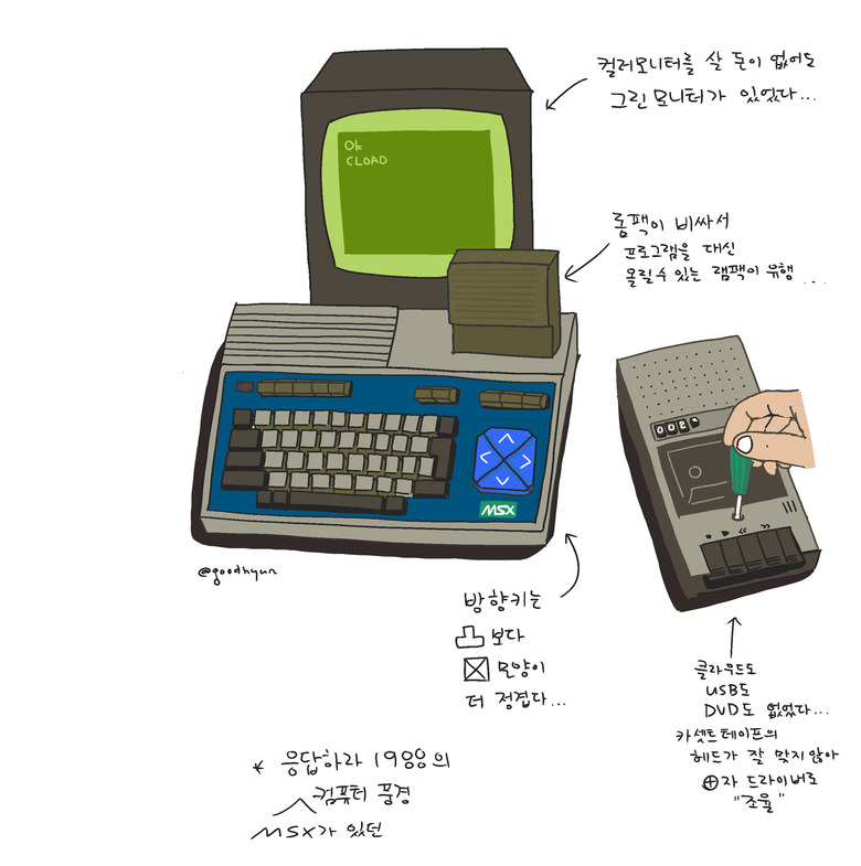 응답하라 1988의 컴퓨터 생활 -