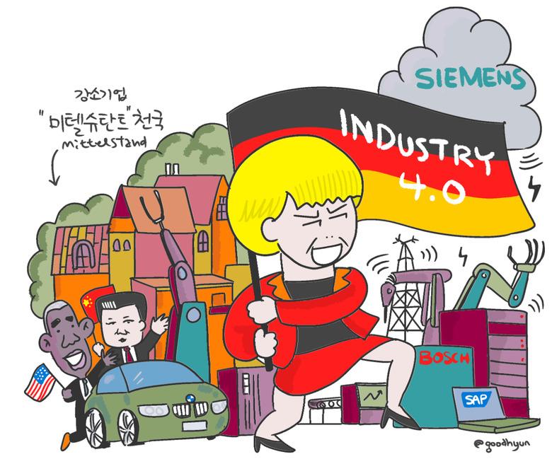 4차 산업혁명으로 가자!